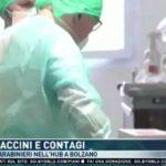 Carabinieri all'hub vaccinale di Bolzano. se i vaccini non prevengono l'infezione, i medici rischiano il reato di falso ideologico?